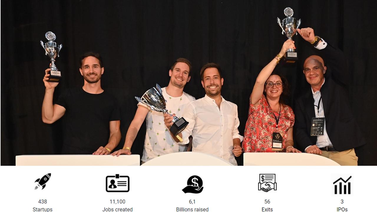 Winners of 2021 TOP 100 Swiss Startup Award